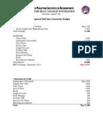Rmyc Budget