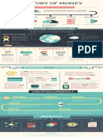 The Story of Money Infograhic