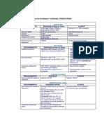 Requerimientos de Hardware y Software_2013