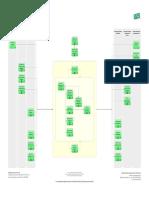 itil-gestion-de-incidentes.pdf