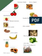 Frutas y Verduras en q'Eqchi