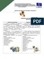 Cuadro Comparativo de Proyecto Factible y Proyecto Especial