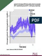 PNAS 2015 Aug 112(31) 9585-90, Fig. S1