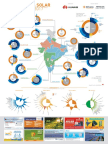 India Solar Map March 2017