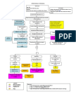 119227231-Pathophysiology-of-Pneumonia.docx