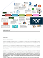 HA2NV50-Dominguez v Samuel-Linea de Tiempo Evolucion Del Software