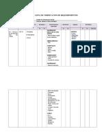 4-LISTA DE VERIFICACION DE REQUERIMIENTOS.docx