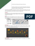 Diferentes Tippos de Software Para Simular Circuitos