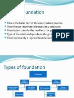 FOUNDATION & FORMWORK.pptx