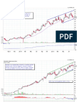 Trend Analysis Compiled