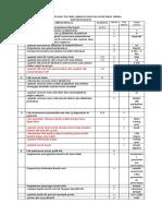 DAFTAR CHECKLIST ISO 9001.docx