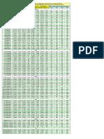UT165 A1B Performance Report 0826