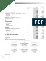 Balance Sheet09