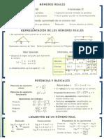 4 ESO Resumenes y Fórmulas
