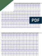 Docslide.com.Br Histograma Mao de Obra e Equipamentos