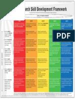 RSD Framework -- 5 Levels