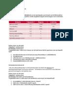 kennisportfolio landenanalyse