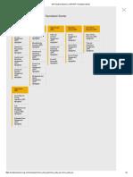 SAP Solution Explorer _ SAP ERP Foundation Starter