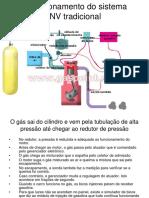 O funcionamento do sistema GNV tradicional.ppt