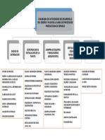 Ejemplo - Diagrama de Actividades