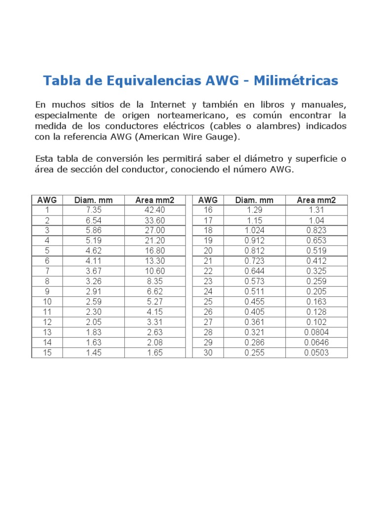 Wire gauge conversion chart pdf gallery wiring table and diagram wire gauge thickness chart pdf choice image wiring table and fancy american wire gauge stranded festooning greentooth Image collections