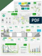 Bp Factsheet Shipping 2015