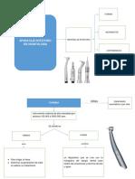 aparataje rotatorio en Odontologia