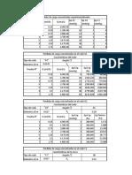 Plantilla excel para perdida de carga en codos G1,G2,C1