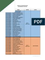 Jadwal Cbt Angkatan 2016 Uas Biokimia