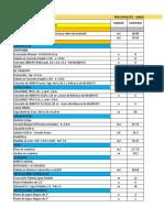 Presupuesto Diseño Galpon Avicola Bioseguro
