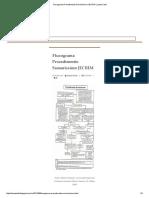 Fluxograma Procedimento Sumaríssimo JECRIM _ Lunna Chat