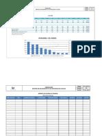 FO-GGE-04 Reporte de Seguimiento de Las Atenciones en Clínicas Ver.01