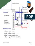 Microprocesseur68000 Hardware Signaux