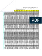 TABLE 001 Binomial Distribution 001