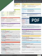 Azure WebJobs SDK Cheat Sheet 2014.pdf
