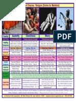 Four Legs of dharma.pdf