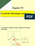 Activité électrique cardiaque