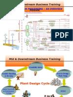 Design Refinery