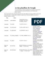 Funções Das Planilhas Do Google