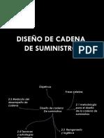 194628084 Diseno de Cadena de Suministro Ppt