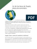 Clasificación de Los Tipos de Supply Chain o Cadena de Suministro