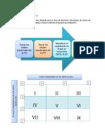 Matriz Interna-Externa y gran estrategia.docx