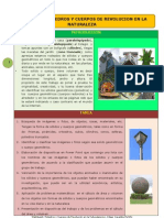 Webquest Poli Cr Naturaleza