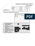 Emergency Shipboard Action & Document Checklist