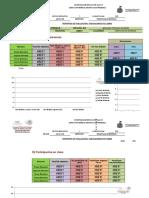 Formatos Para Gráficas de Los 5 Bimestres Con Porcentajes