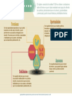 Infografia FODA