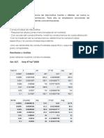 Fundamentos de procesado electro metalurgico practica 2