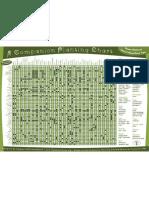 Poster GDN Com Plant