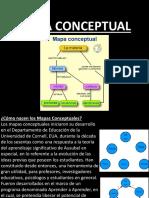 6.Mapas Conceptuales