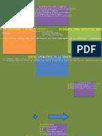 Mapa coceptual  Lectura Cambiar la enseñanza Universiratia Act 2